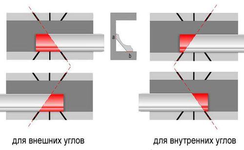plintus_potolok_5