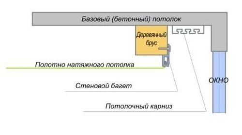 potolochnaya-gardina_10
