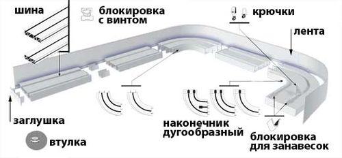potolochnyj-karniz_1