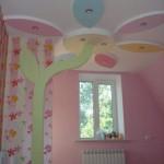 Каким сделать потолок в детской комнате из гипсокартона