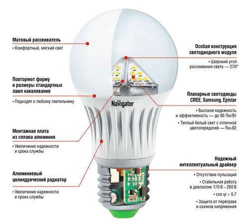 Светодиодная лампа мигает при включения что делать